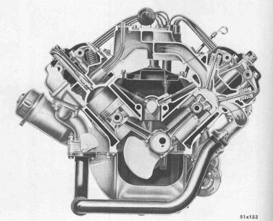 Chrysler Hemi X on Flathead Ford Engine Diagram