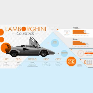 The Lamborghini Countach Visualized