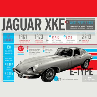 The Jaguar XKE Visualized