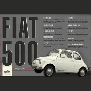 The Fiat 500 Visualized