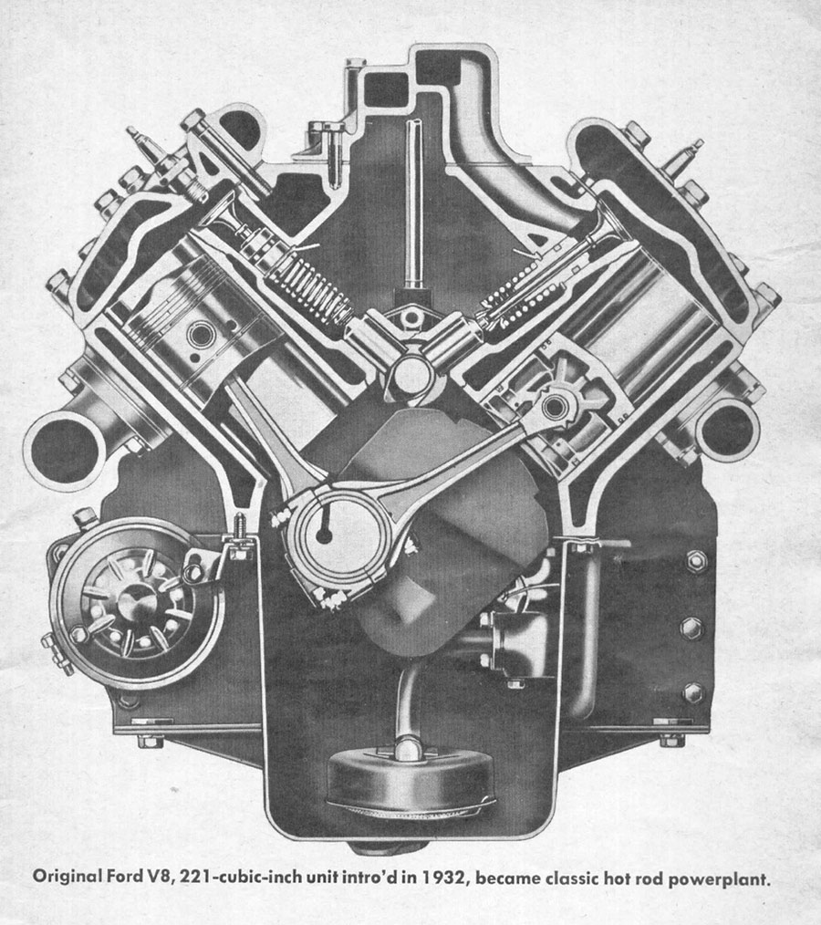 Ford S Flathead V Fueled The Hot Rod Revolution on 1930 Cadillac V8 Engine Diagram