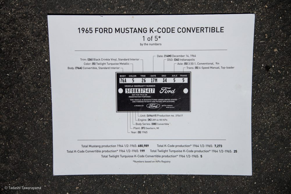 Ford Mustang Production Numbers By Year